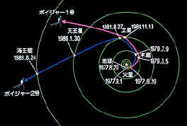 ボイジャー1号、2号 (NASA/JPL...