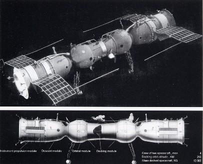 ソユーズ4号
